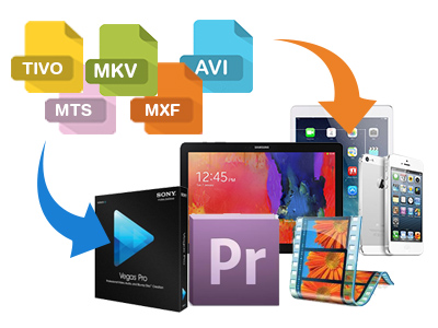 Expert in HD video conversion