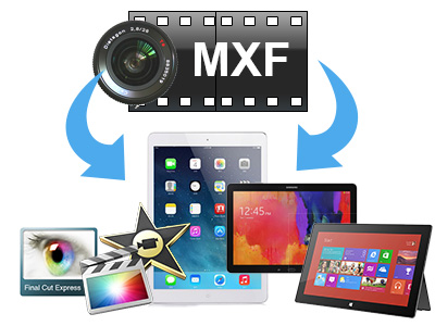 MXF conversion for both popular devices and NLEs