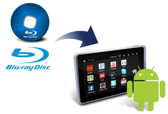convert blu-ray to android tablet
