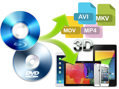 Pavtube Products Comparison: DVDAid vs ByteCopy vs BDMagic vs Video Converter Ultimate