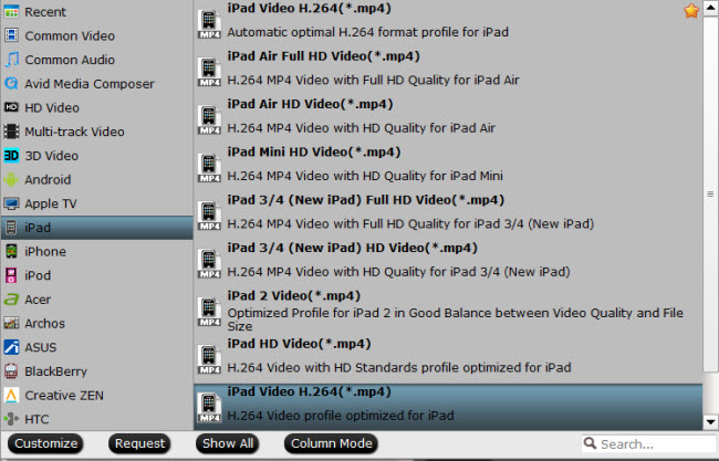 mxf multimixer output format 3d