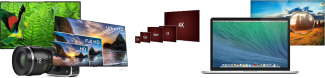 play 4k ultra hd videos on mac os x 10.9.3