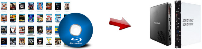 convert blu-ray to viewsonic nmp-708