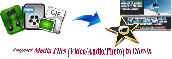 How to Import Media Files (Video/Audio/Photo) to iMovie (iMovie 11 included)?
