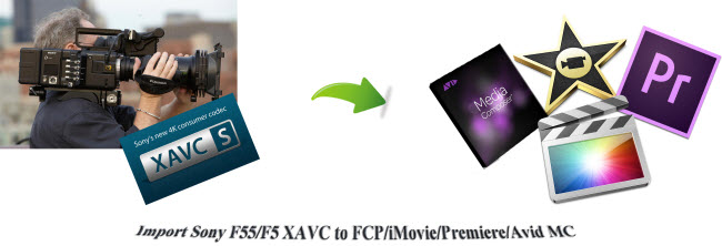 import sony f55 f5 xavc to fcp imovie premiere avid mc