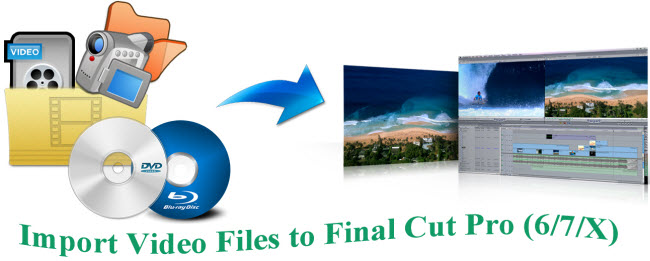 Import Video Files to FCP X and Log & Transfer Files to FCP 6/7