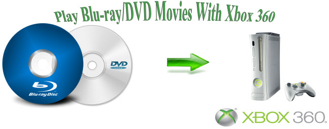 play blu ray dvd movies with xbox 360