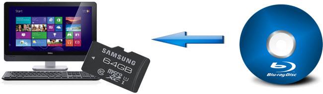 convert blu-ray to sd card pc mp4
