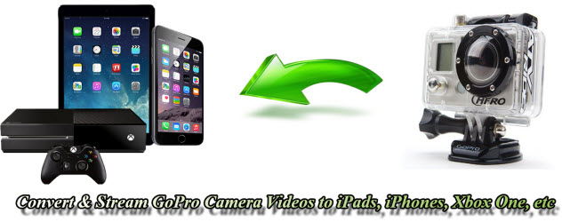 gopro to ipad iphone xobx