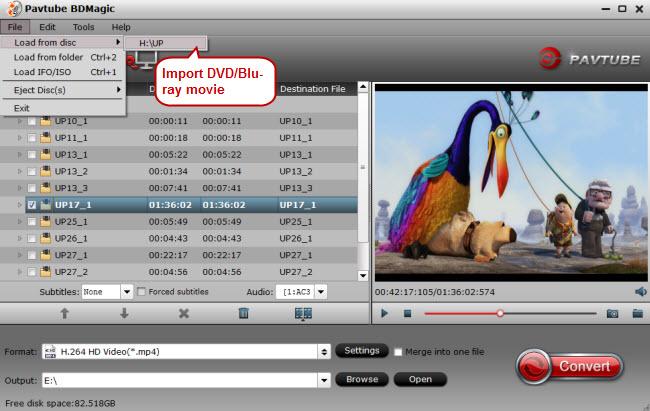 import blu-ray dvd to blu-ray dvd converter
