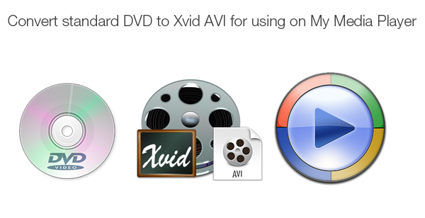 convert dvd to xvid avi for playabck on fantec media player