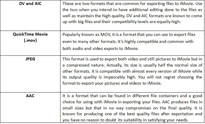 imovie supported export formats