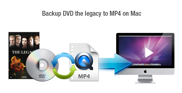 rip The Legacy DVD to MP4 video on Mac