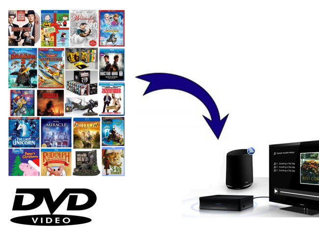Stream DVD movie via home network