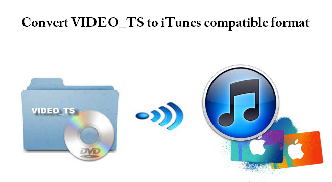 Convert Video_ts to iTunes compatible format