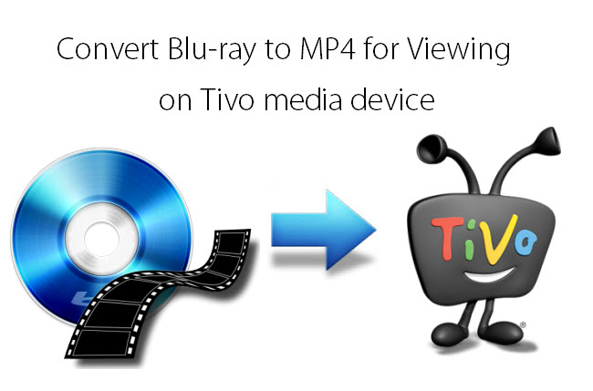 Convert Blu-ray for viewing on TV via Tivo device