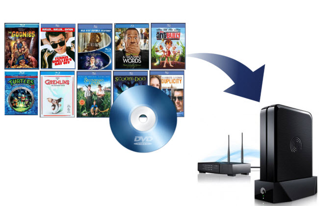 Watch DVD movies on TV from NAS drive