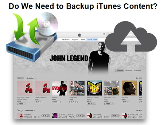 Backup iTunes Content