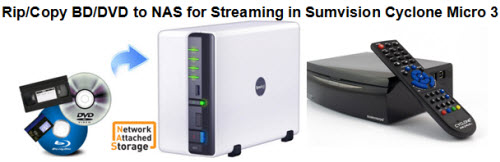 Blu-ray to NAS for streaming