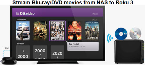 Rip Blu-ray/DVD to NAS Roku 3