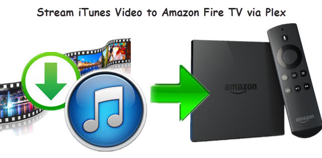 Stream iTunes to Amazon Fire TV Plex