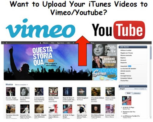 Upload iTunes to Vimeo YouTube