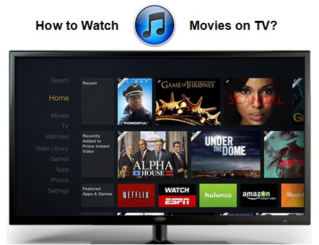 Watch iTunes movie on TV