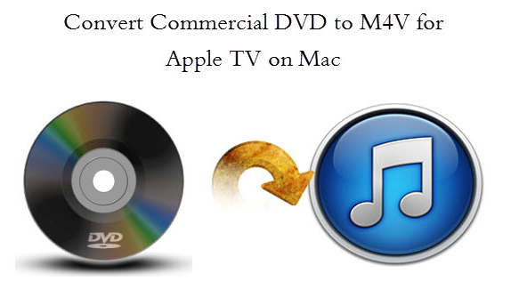 Convert Commercial DVD to M4V for Apple TV on Mac