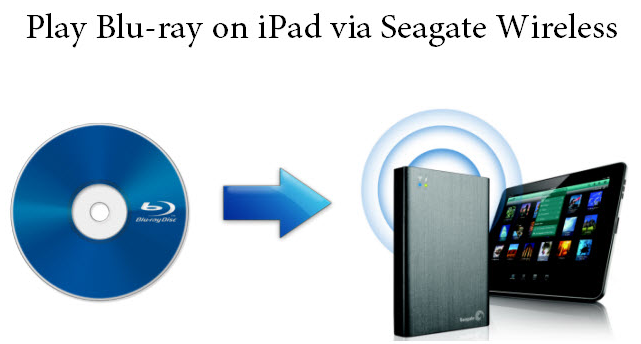 Play Blu-ray on iPad 3/4 via Seagate Wireless Hard Drive