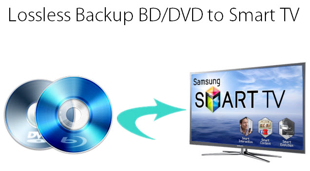 Lossless backup BD DVD to Samsung Smart TV
