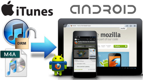 iTunes to Android file transfer
