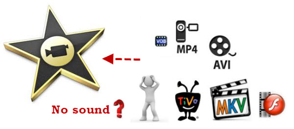 iMovie no sound problems
