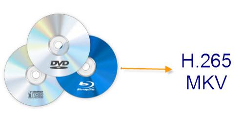 Blu-ray DVD to H.265 MKV