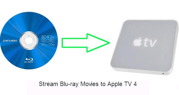 Stream Blu-ray Movies to Apple TV 4