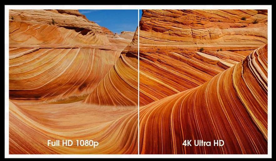 Compress 4K to 1080p