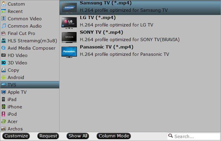 Output TV preset profile format