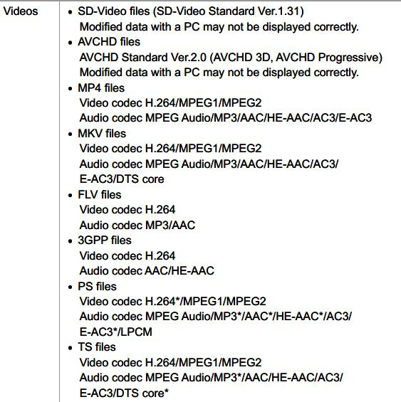 Panasonic 4K TV supported file formats