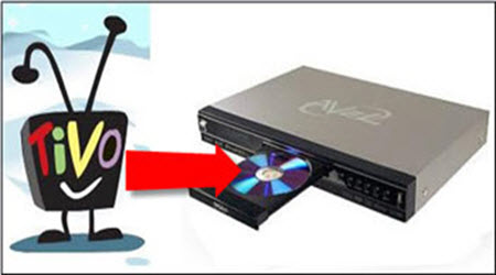 Play Tivo recordings on Blu-ray player