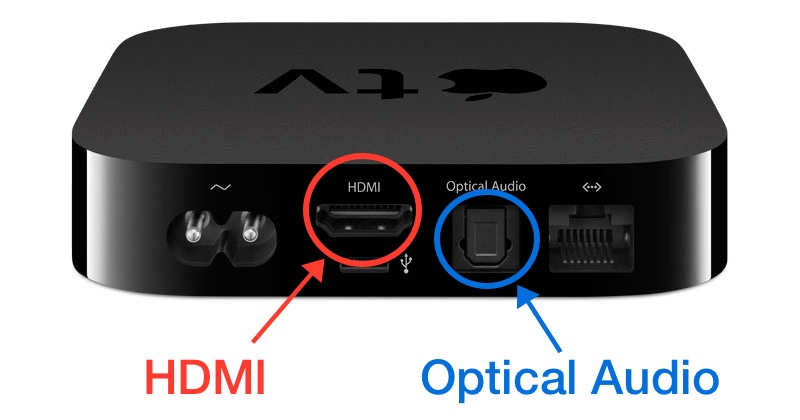how to hook up surround sound through dvd player Yes most dvd home theater systems have inputs for other components as long as it is a digital input you can get your surround sound from your blu-ray through your system.