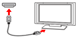 Connect computer to TV via HDMI cable