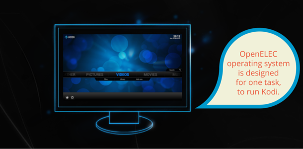 Install Kodi on Linux with openelec