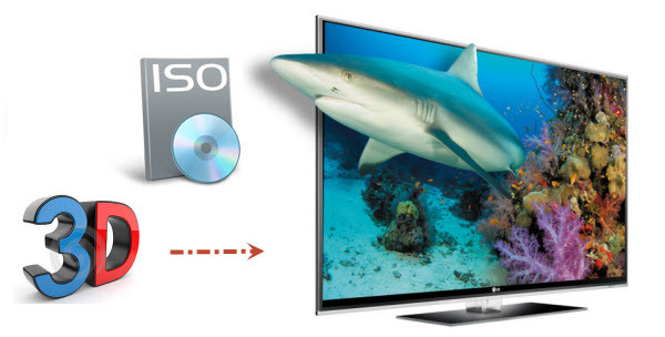 3D ISO to Samsung 3D TV