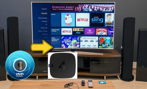 Rip DVD to Roku 4 for Samsung TV