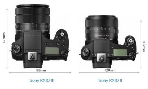 Sony RX10 II III