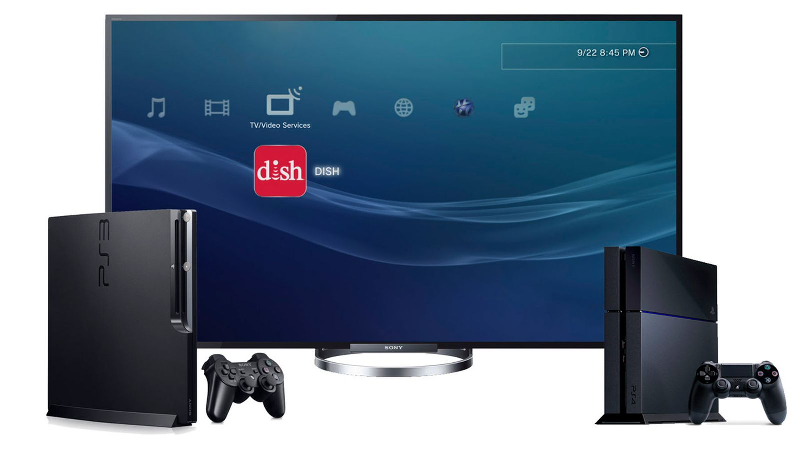 PS3/PS4 Supported File Formats and Stream Local Media to PS3/PS4