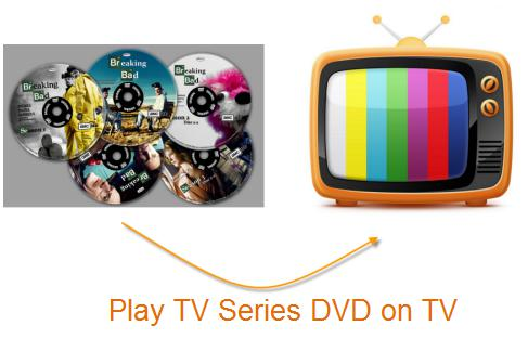 Play TV Series DVD on TV