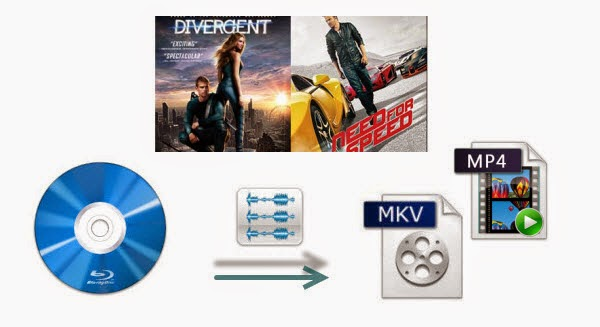 Best 5 Blu-ray Multi-track Ripper to Backup Blu-ray with Multiple Subtitle and Audio Tracks