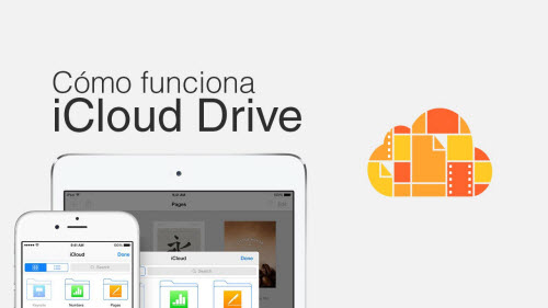 how to use icloud drive as backup