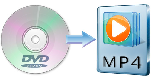 Best DVD to MP4 Converter Review- Rip/Convert DVD to MP4