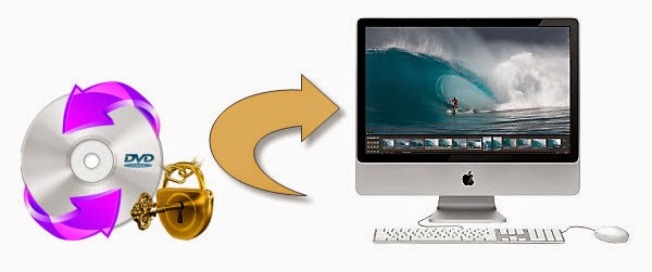 Review of Best 5 Free DVD Ripper for Mac